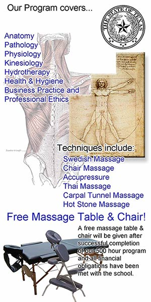 Massage school in McAllen course contents